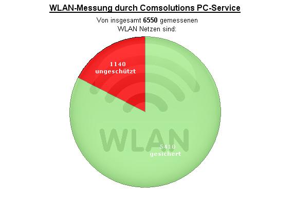 Comsolutions PC-Service Krombach - Computerdienst in Krombach und ...